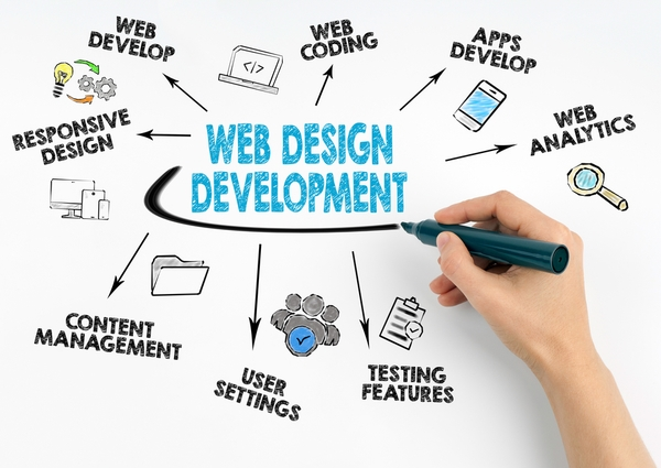 In The Eye Media - Web Design - Lancaster
